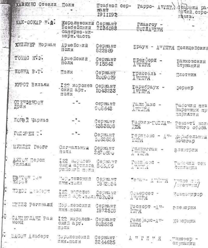 Список военнопленных, освобождённых из лагерей