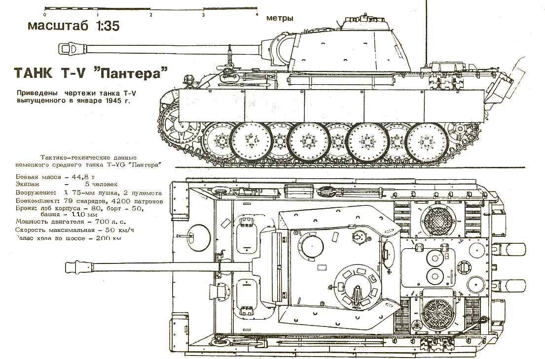 1943 год. Курская дуга. Дуэль танков